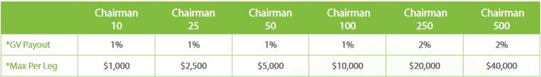 iMarketsLive Chairman Infinity Bonus Chart