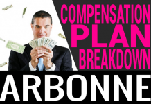 Arbonne Commission & Compensation Plan