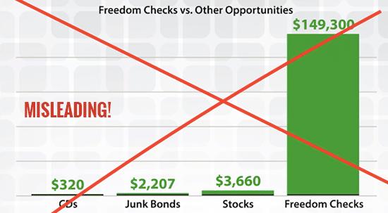 Misleading Freedom Checks Marketing