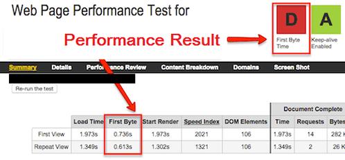 NameCheap Hosting Speed Test
