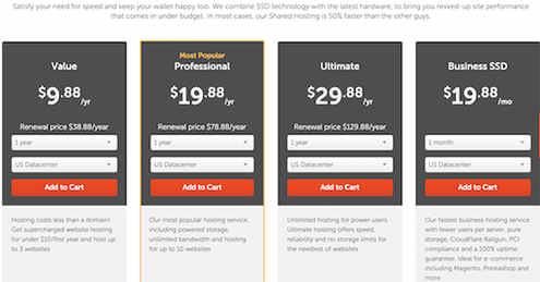 NameCheap Shared Hosting Pricing Table