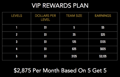 ZBlackCard Compensation Plan Chart 1
