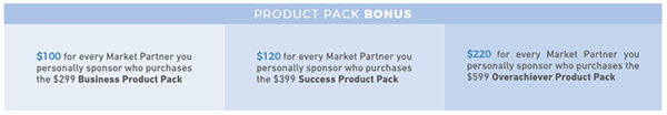 Monat Global Product Pack Commission Bonus
