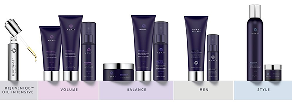 Monat Global Products Review
