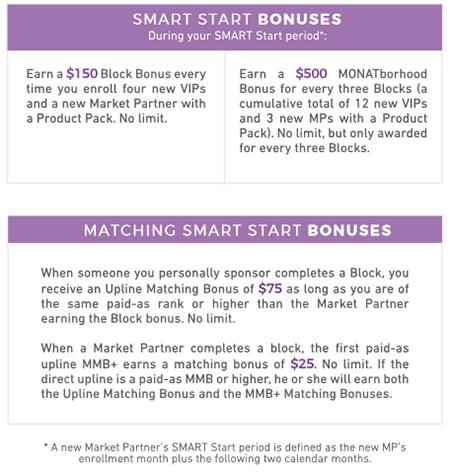 Monat Smart Start Commission Bonus
