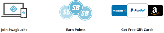 How Does SwagBucks Work