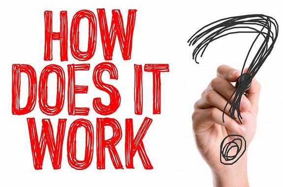 How Does MySurvey Work