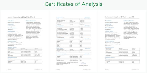 HempWorx CBD Certificate of Alalysis