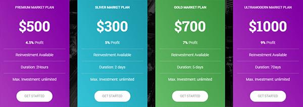 How Do You Make Money With CryptZek