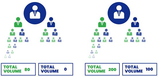Sports Trading BTC Binary Commissions Chart