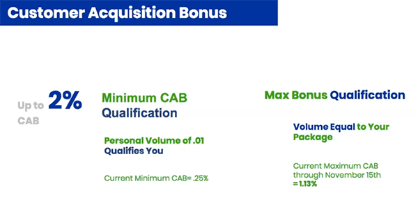 Global Credits Network Customer Acquisition (CAB) Bonus