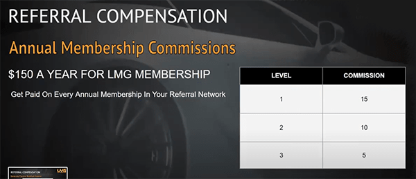 LMG Annual Membership Commissions