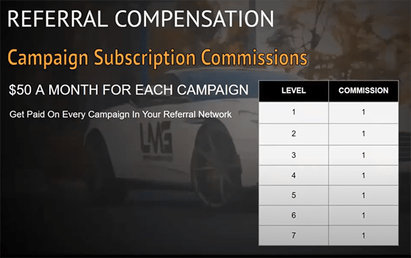 LMG Campaign Subscription Commissions