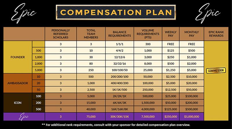 Epic Trading Int Compensation Plan Chart Details 800
